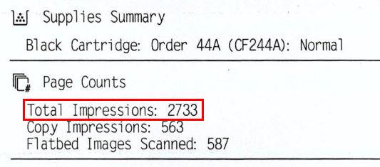 total impressions m15